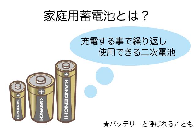 家庭用蓄電池とは?